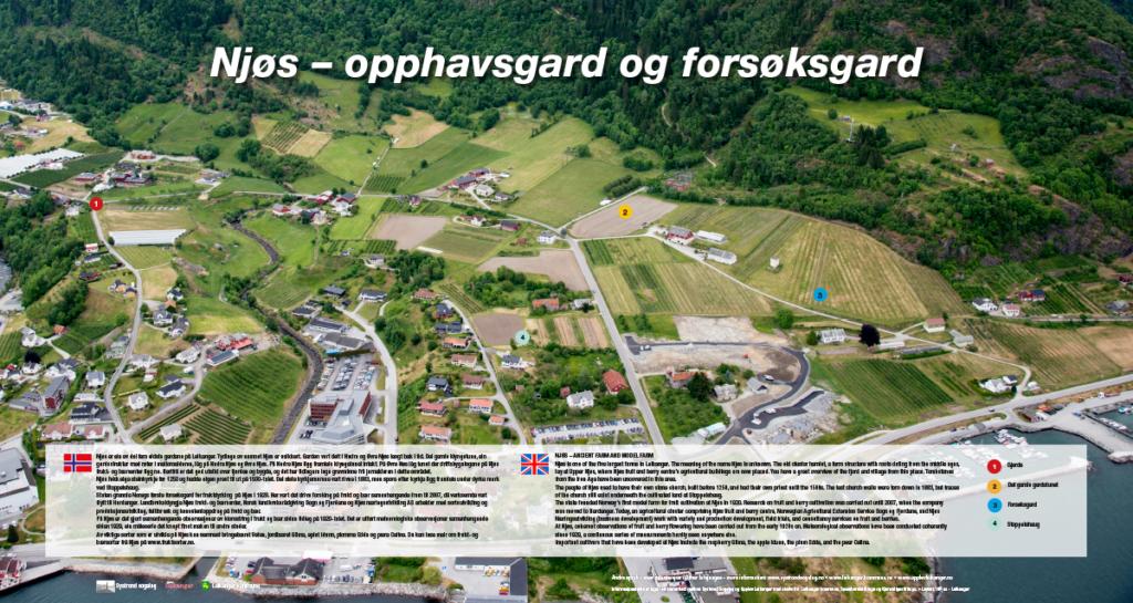 Flyfoto av bygda med informasjonspunkt. Informasjon frå bildet er å lese i teksten.